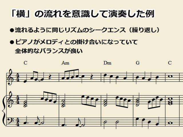 横の流れを意識した演奏例