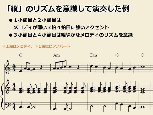 縦のリズムを意識した演奏例