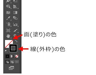 図形の面と線の色の指定