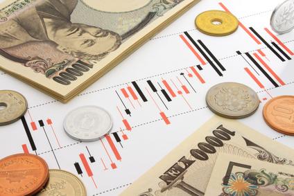 ローソク足と日本円