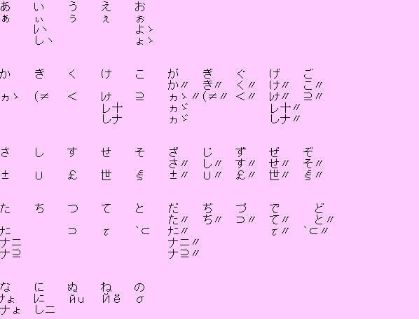 ギャル 文字 変換 ギャル文字とは?思わず懐かしくなる代表的な変換例とギャル文字検定