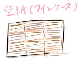 0壁紙ワインケース