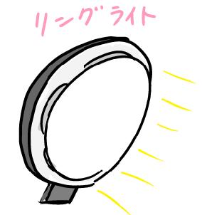 0リングライト