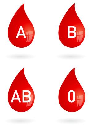 4種類の血液型