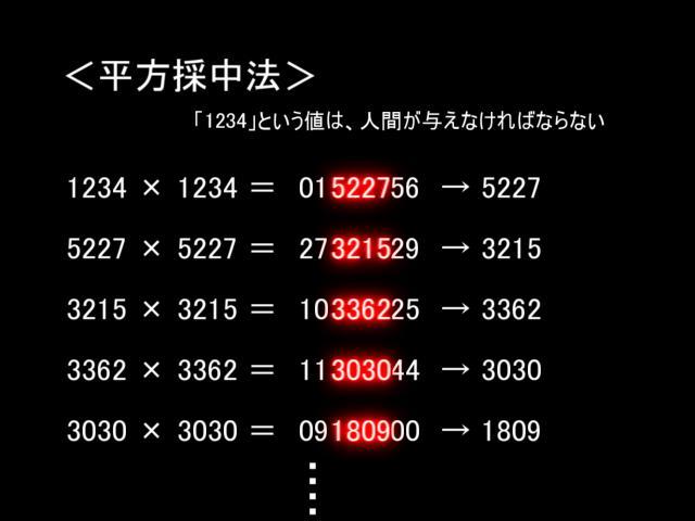 平方採中法の計算